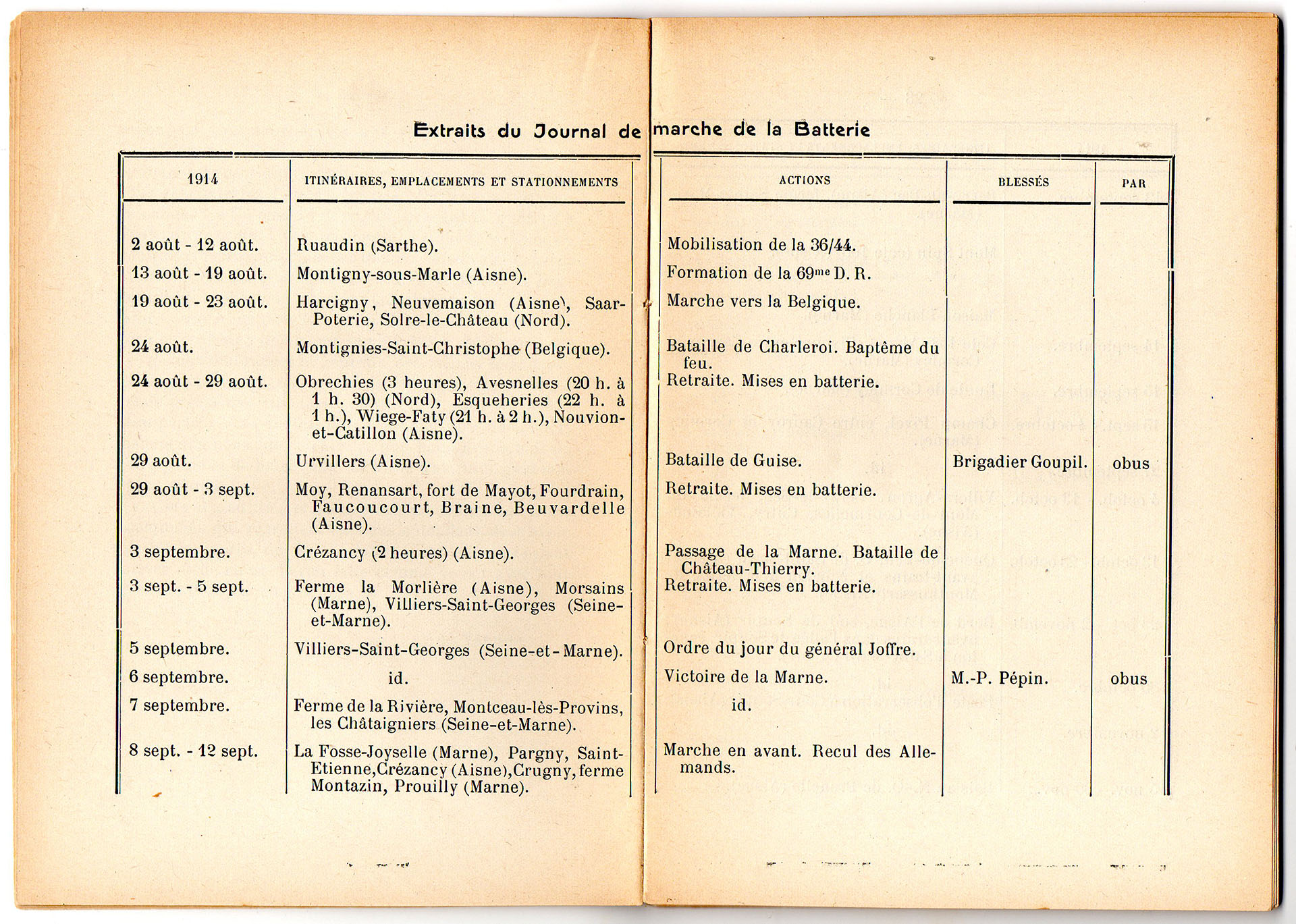 Extract from the Battery Journal kept by Amédée Tardieu recording their movements and locations, actions, injuries and deaths along with causes such as 'obus' (shell)